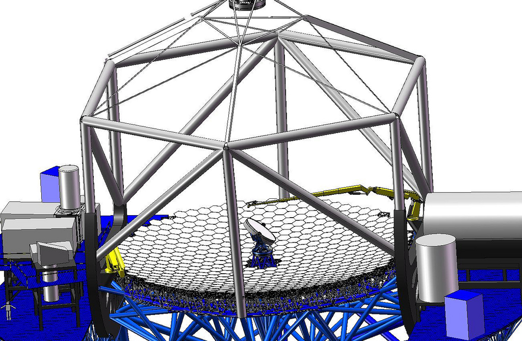 telescope overview-close up
