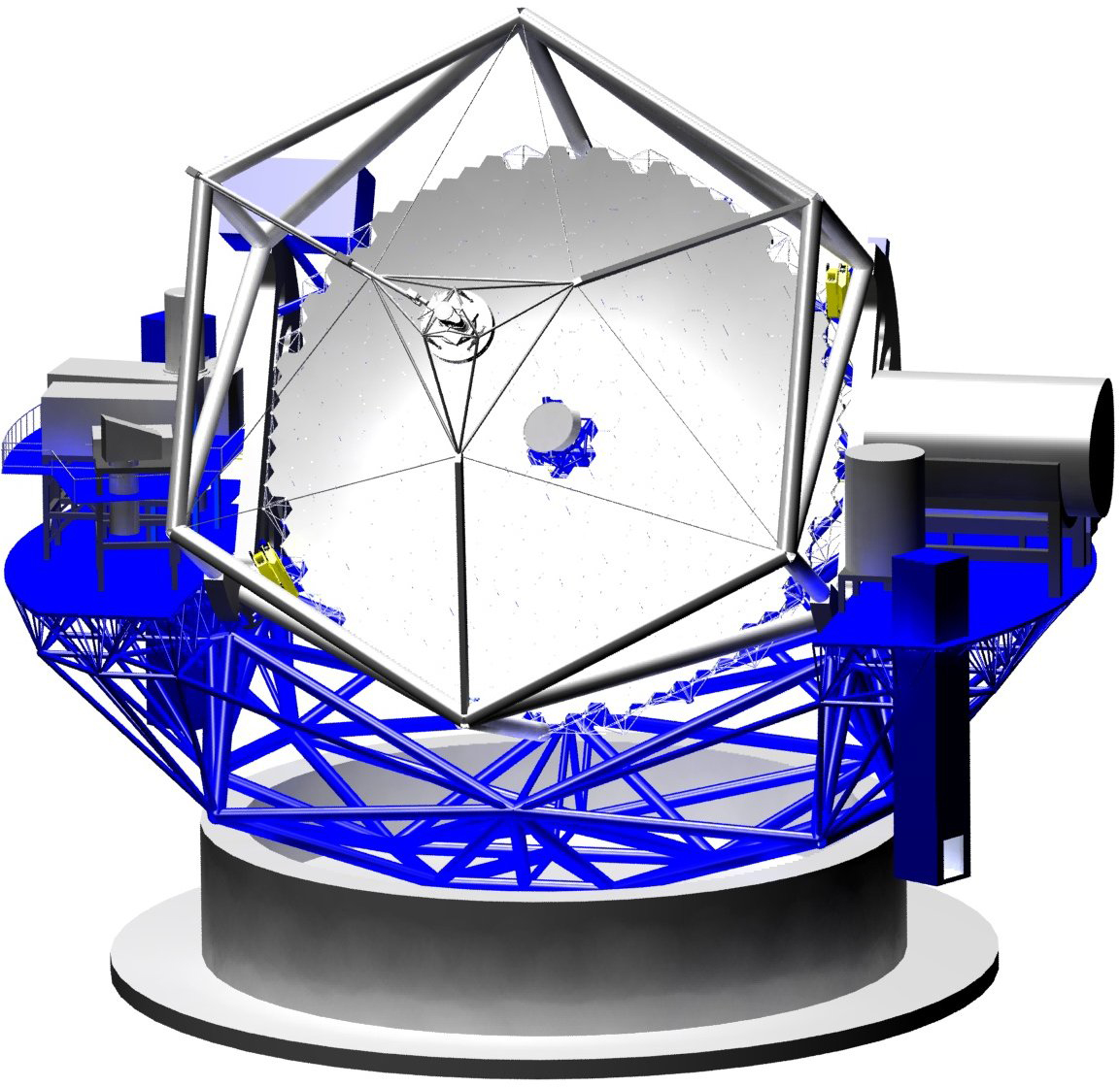 telescope overview-mount