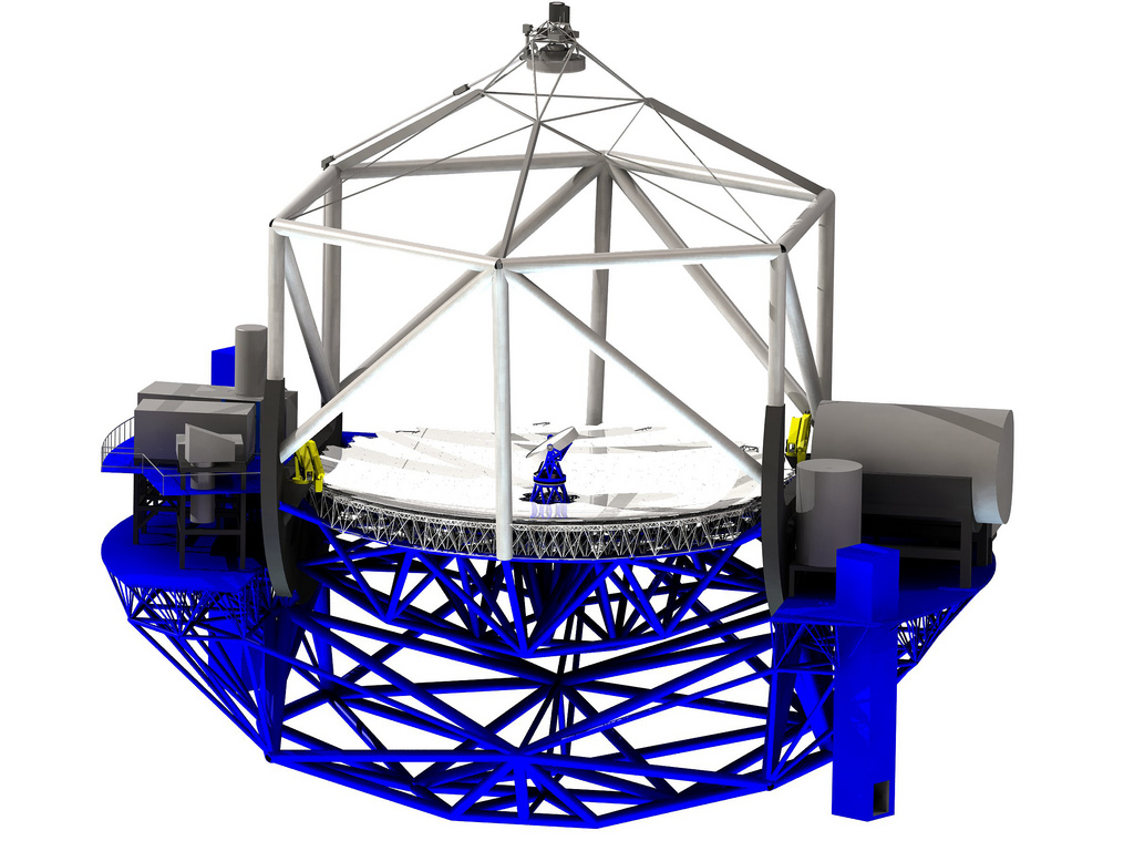 telescope overview-structure